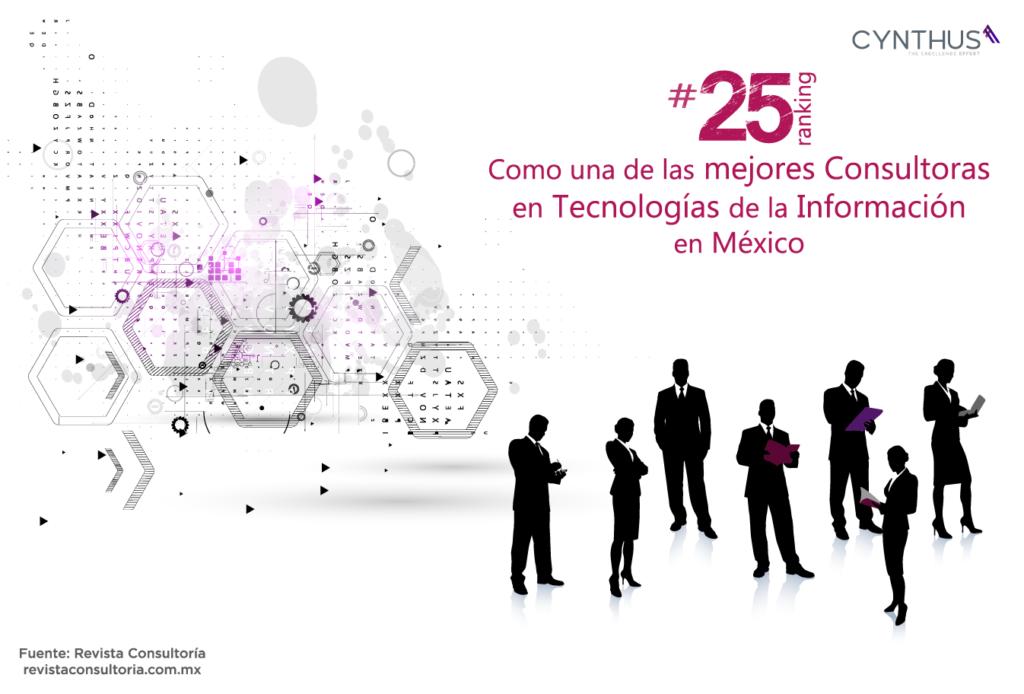 CYNTHUS dentro de las 50 mejores consultoras de TI en México
